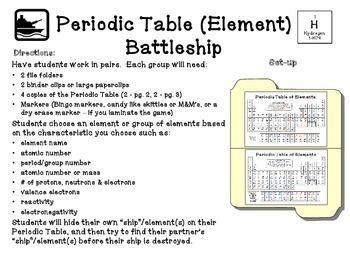 258 best taula peridica images on pinterest periodic table periodic table battleship urtaz Images