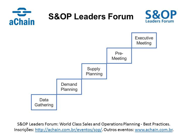 S&OP Leaders Forum: World Class Sales and Operations Planning - Best Practices. Inscrições: http://achain.com.br/eventos/sop/. Outros eventos: www.achain.com.br.