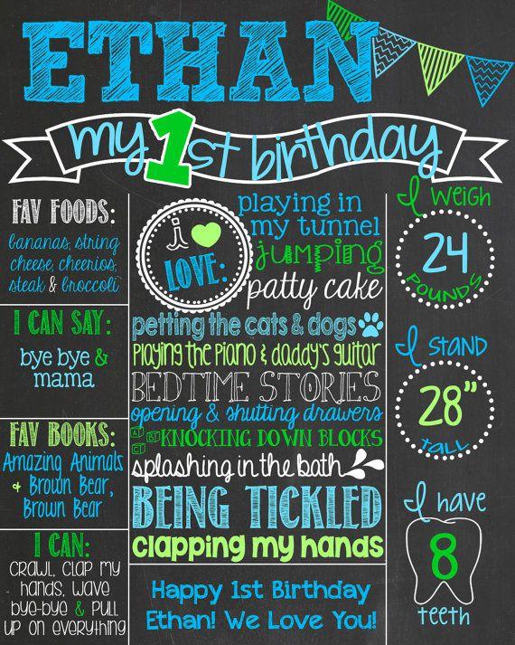 Chevron Blue and Green First Birthday Chalkboard Poster Boy 1st Birthday Chalk Board Custom Printable Chevron Birthday Board on Etsy, $37.00