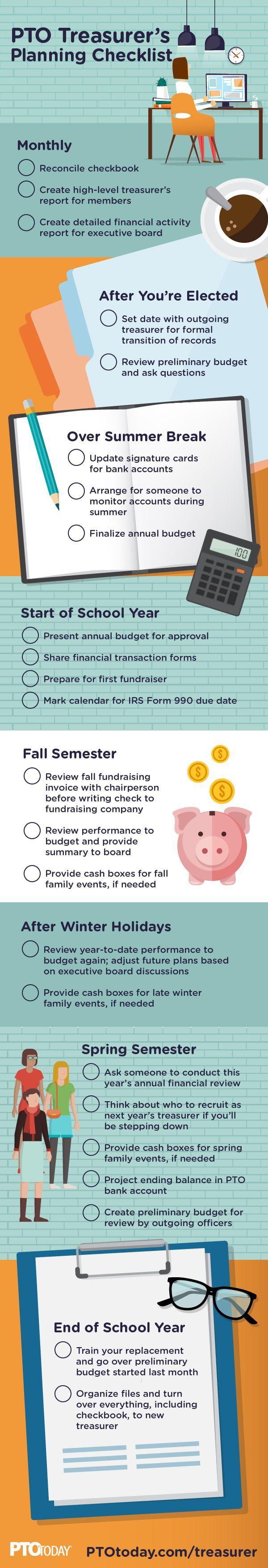 PTO Treasurer's checklist