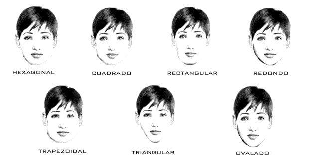 Tipos de rostros femeninos: ¿ cual es tu tipo ? - Belleza Plastica ...
