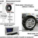 Carro eléctrico recarrega com energia proveniente das rodas