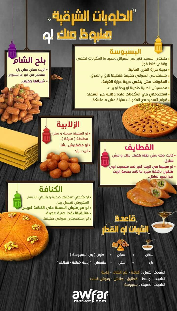 Pin By عبق الشام On Desserts Food Receipes Food Recipies Cooking Recipes