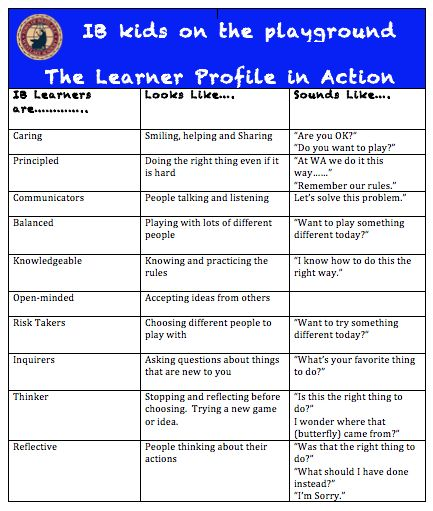 ib learner profile spanish english - Google Search                                                                                                                                                     More                                                                                                                                                                                 More