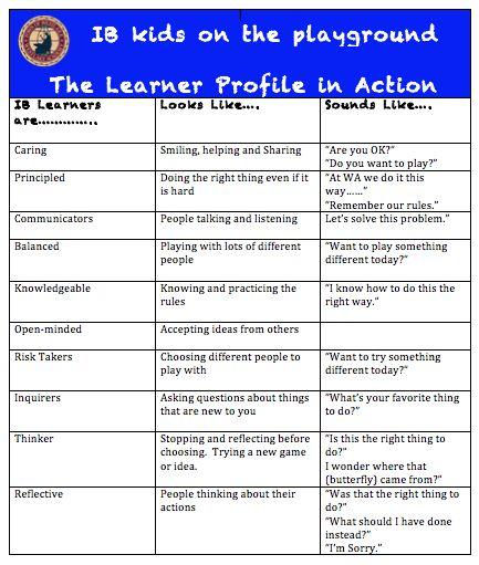 ib learner profile spanish english - Google Search                                                                                                                                                     More