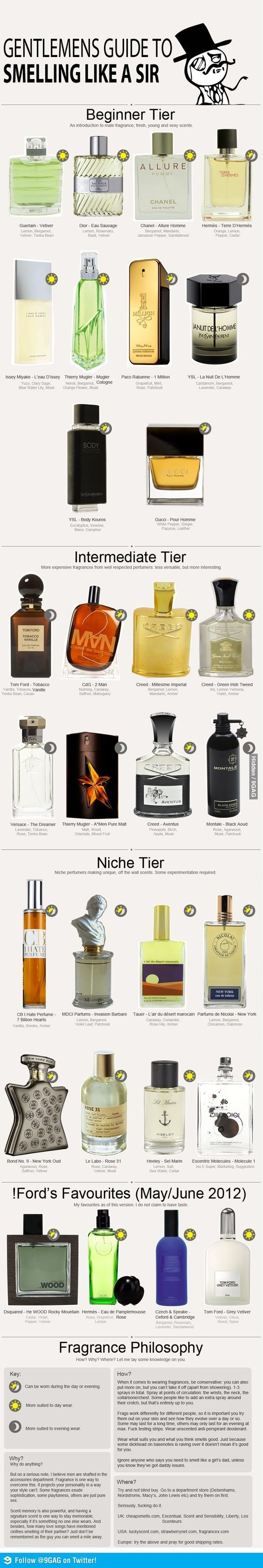 Men's guide to cologne cuz if you're going to look good you might as well smell good too.