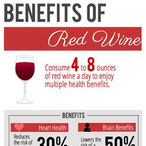 the positive benefits of drinking red wine Drink wine because it's delicious, not because it's 'healthy'  health  professionals around the world, red wine might actually be good for you.