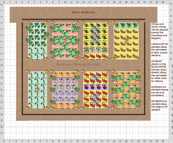Garden plan 2013 prairie living my community garden for Layout garden plots