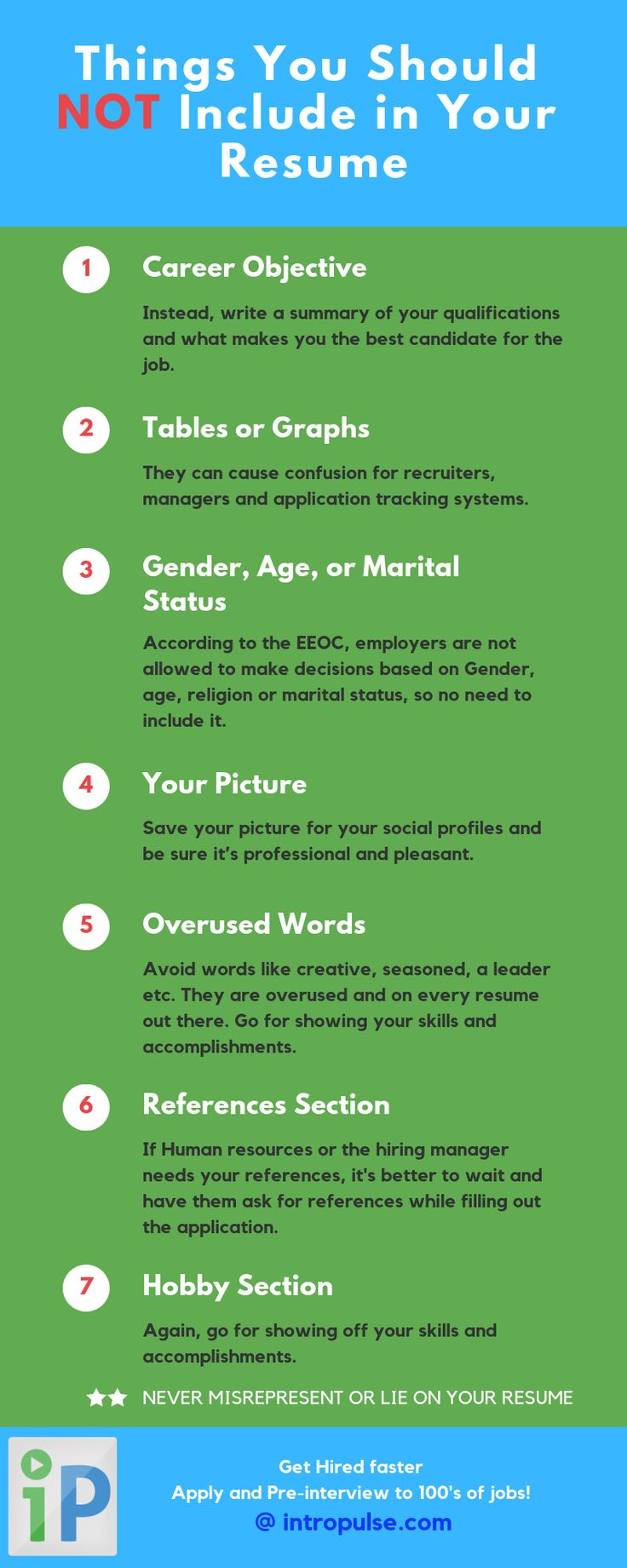 Things You Should NOT Include in Your Resume Career