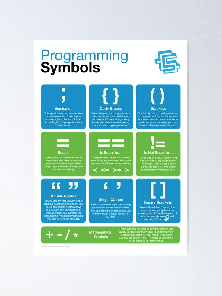 'Programming Symbols (Coding Literacy)' Poster by