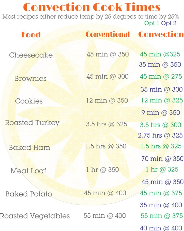 Convection Cooking Conversion Printable Page 2 Of