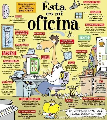 Aprende los sutantivos y para que se usan :). ¡Qué fácil el español con VeinteMundos!