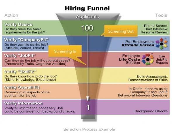 10 best Management - A Human Resources Framework #PPD500-11 - hr director job description