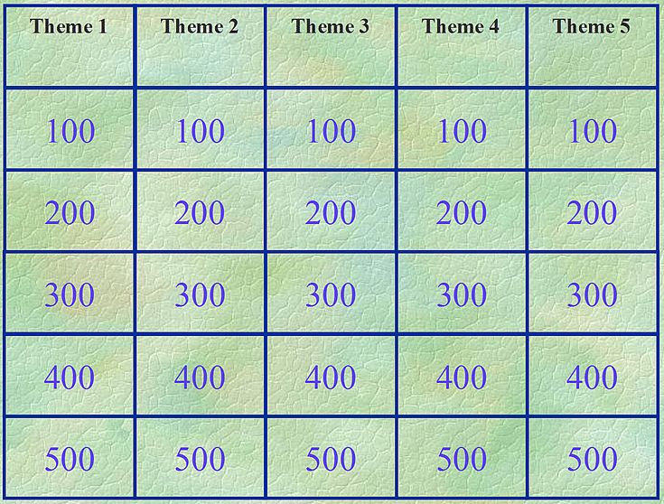 Classroom Jeopardy Template Free Jeopardy Online Game Template Free