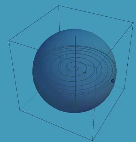 Why Physicists Are Saying  Consciousness Is A State Of Matter, Like a Solid, A Liquid Or A Gas — The Physics arXiv Blog — Medium