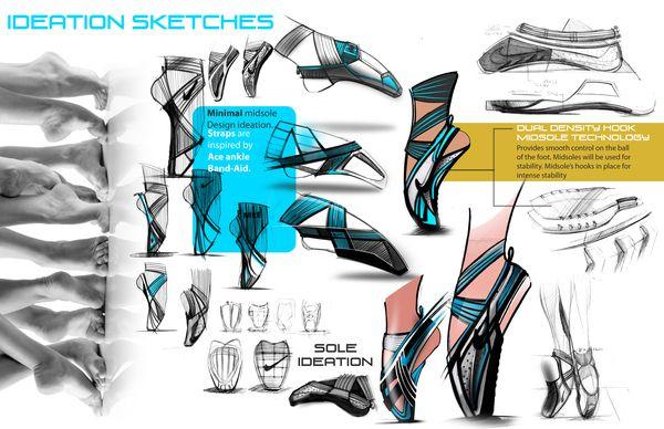 Como sapatilha achei feia, mas adorei a apresentação do projeto