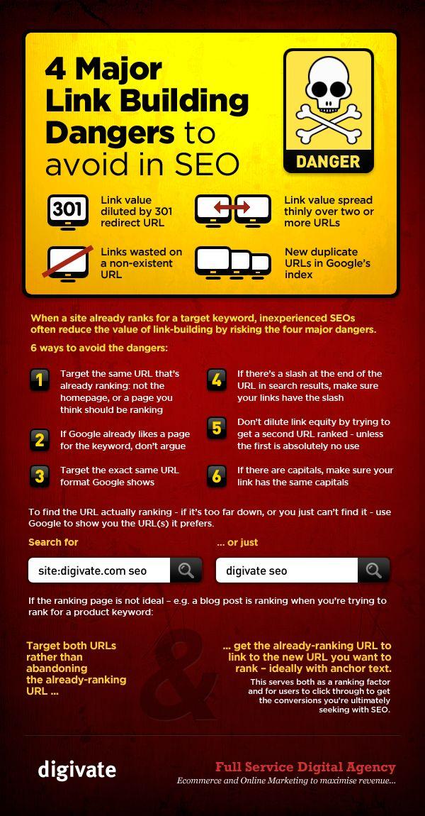 Infographic: 4 Major Link Building Dangers to avoid in SEO / Infografía: Los 4 peligros más grandes de la construcción de enlaces (linkbuilding) que evitar en el SEO