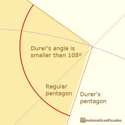 Durer drawing of a non-regular pentagon, a trigonometry exercise: angle smaller than 108º, zooming we can see the small error | matematicasVisuales