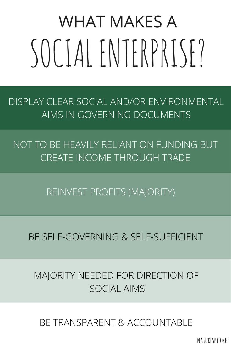 What makes a Social Enterprise? #socialenterprise