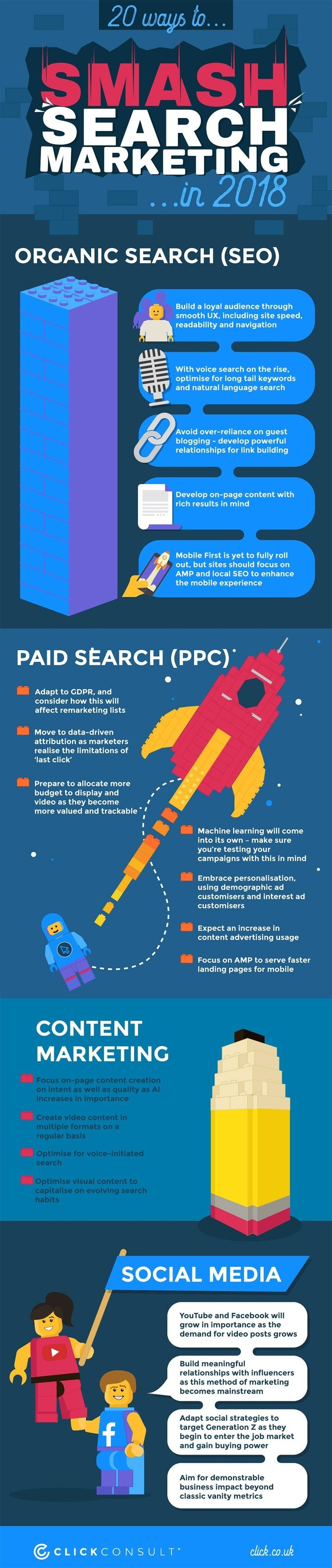 20 Ways to Smash Search Marketing in 2018 - #infographic
