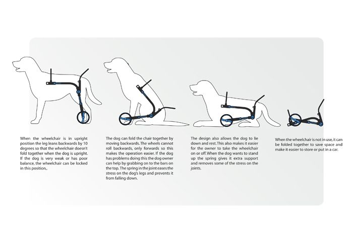 Dog Wheelchair by Anna-Karin Bergkvist at Coroflot.com                                                                                                                                                                                 More
