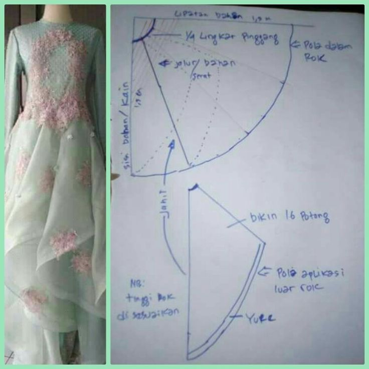 #pattern#