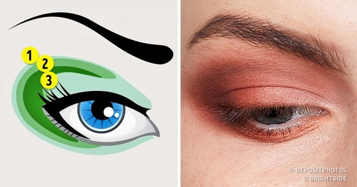 5 Basic Makeup Techniques Every Woman Should Master