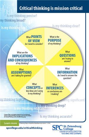 1. Critical Thinking Lesson Plans from the Leonore Annenberg Institute for Civics
