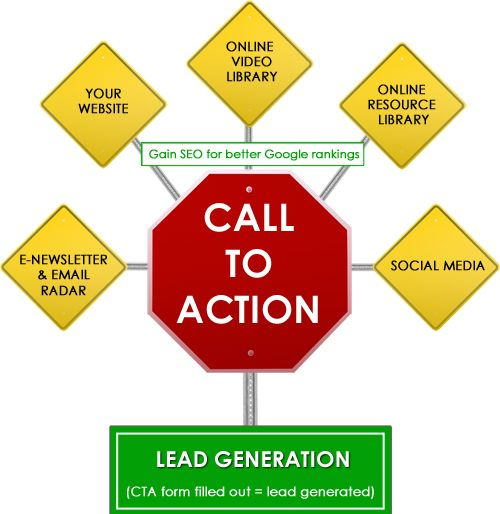 Call to Action!! www.GlobalAES.com