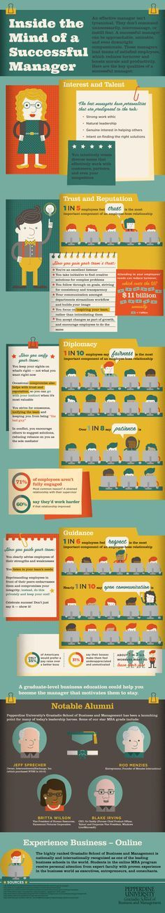 Qualities of a Good Boss and a Great #Leader (#Infographic)