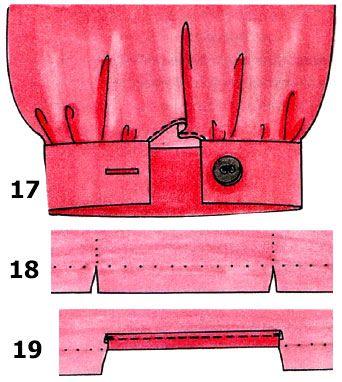 Incisão ou ranhuras na manga