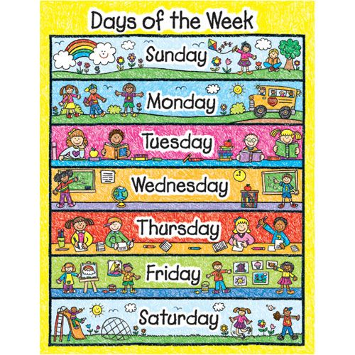 This Podcast is a song about the days of the week!It is for kindergarteners to listen to and be able to learn the days of the week which are Monday, Tuesday, Wednesday, Thursday, Friday, Saturday a…