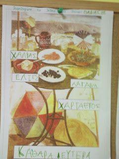 << ΠΕΡΙ... ΝΗΠΙΑΓΩΓΩΝ >> (All about kindergarten): Το τραπέζι της Καθαράς Δευτέρας