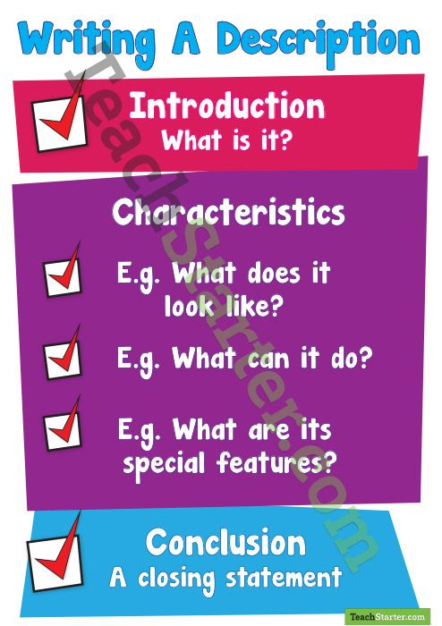 Writing A Description Text Poster Teaching Resources