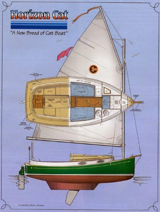 17 best images about Родки boat plans boat design com pac yachts