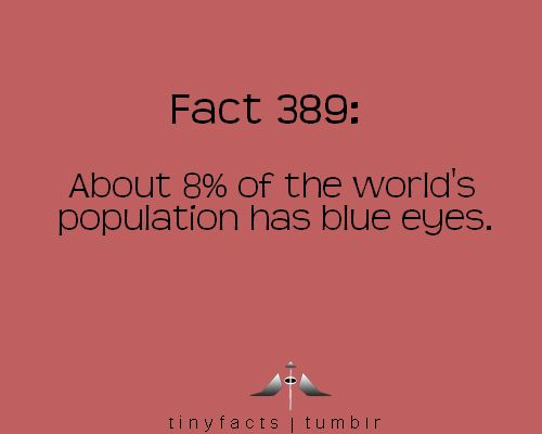 About 8% of the world's population has blue eyes! And of course blue eyes are my favorite! Explains ALOT!