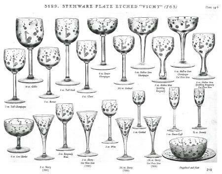 liquor glasses types - Google Search