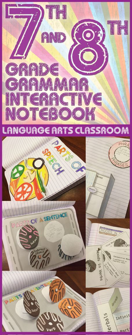 Interactive grammar notebook for middle school. Includes the eight parts of speech pizza and parts of a sentence cookies, plus moods in verbs flip book.