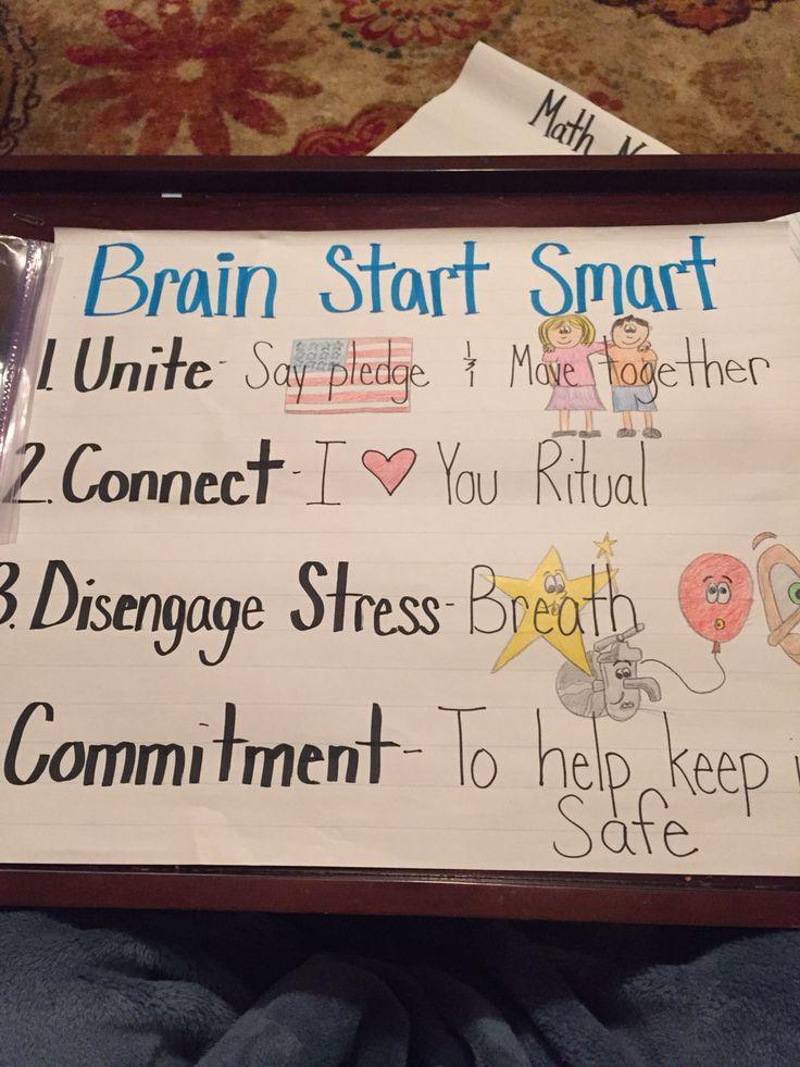 Anchor chart for brain start smart. Conscious discipline