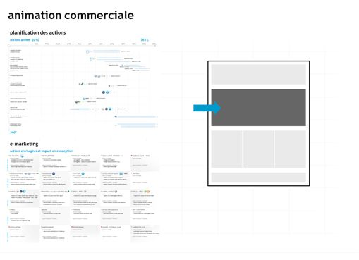 http://www.iafactory.fr/offre/e-commerce/animation-commerciale-ecommerce.html