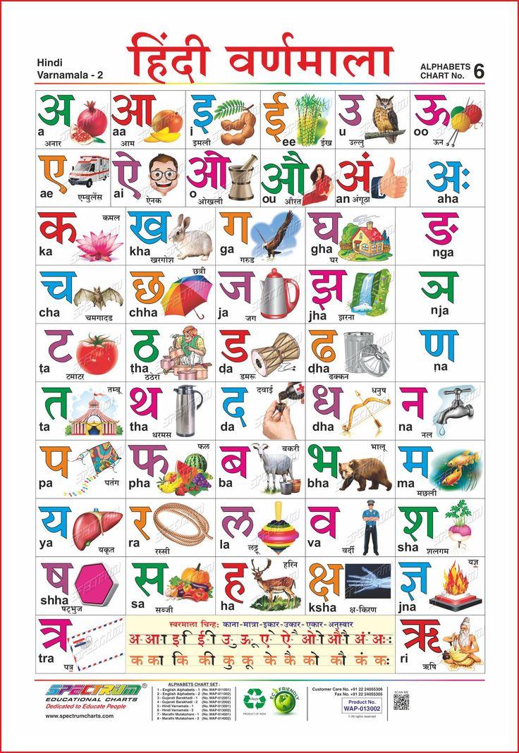 Sanskrit Alphabet Chart