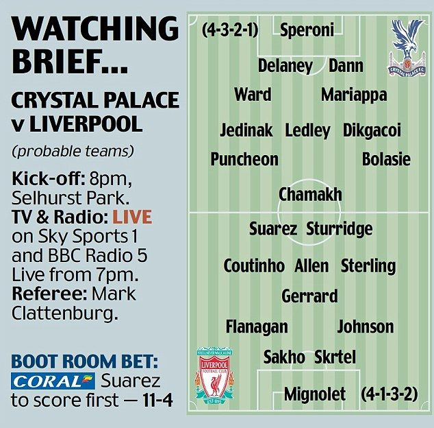 Watching Brief: Probable teams for Monday night's game between Crystal Palace and Liverpoo...