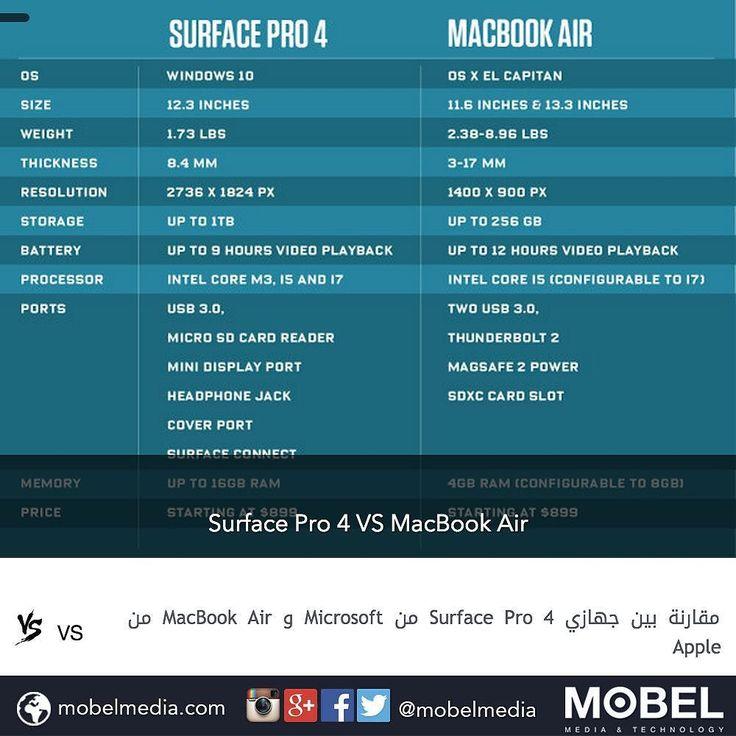 #Microsoft #SurfacePro4 VS. #Apple #MacBookAir