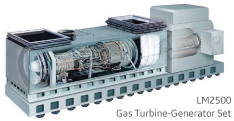 Military and Commercial Technology: GE to supply LM2500 marine gas turbines for US Navy DDG 51-class destroyers