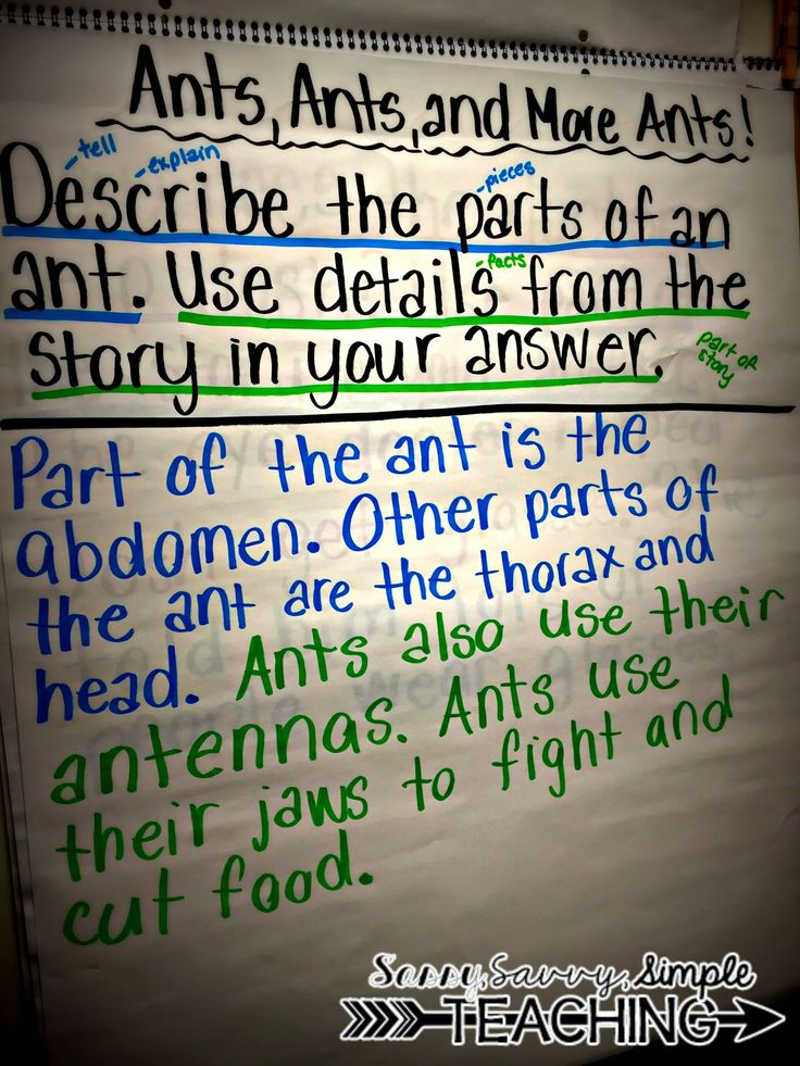 how to teach close reading to elementary students