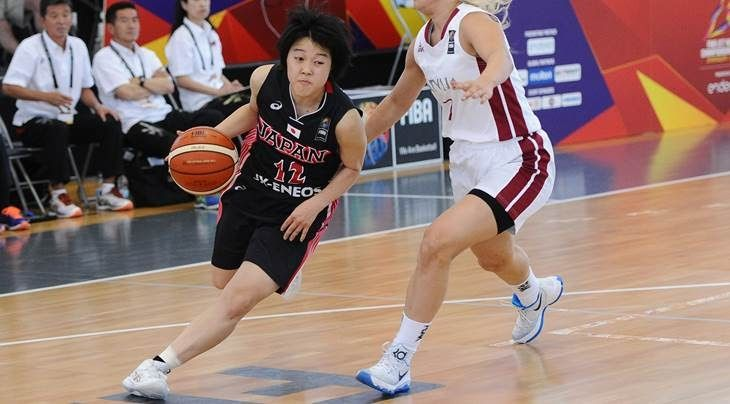 Draw Fiba U19 Women S Basketball World Cup 2019 Live Womens Basketball Basketball First Coach