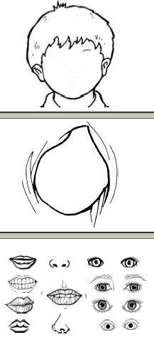 Facial Worksheets