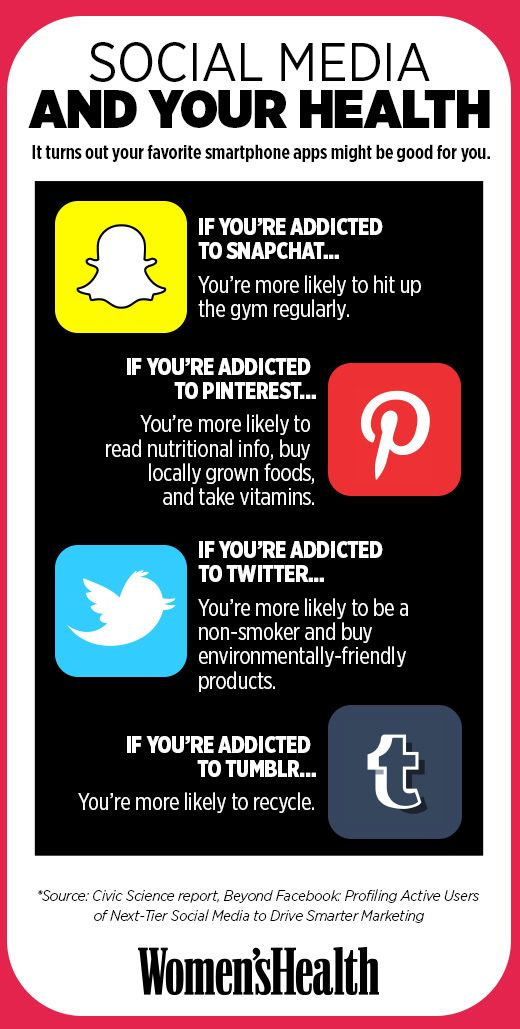 What Being a Pinterest Addict Says About Your Eating ...
