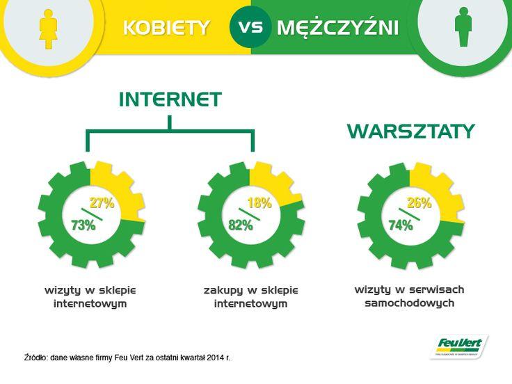 Kobieta u mechanika, czyli jak panie obalają stereotypy :) http://www.promocyjni.pl/blog/zobacz/7217-kobieta-u-mechanika