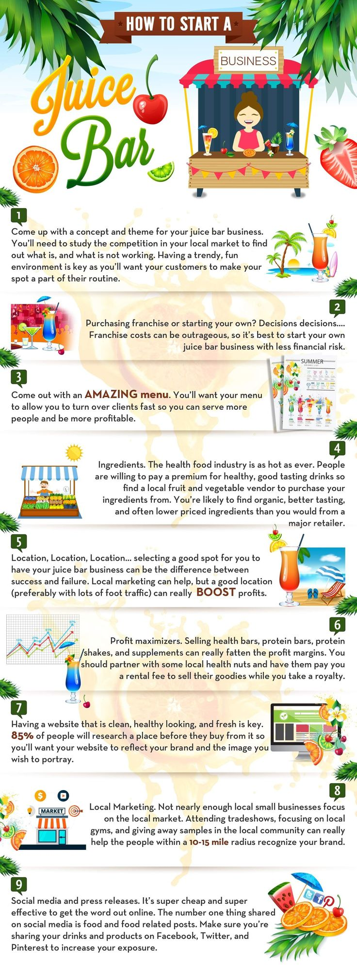 how to start a juice bar business infographic
